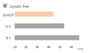 fee_f