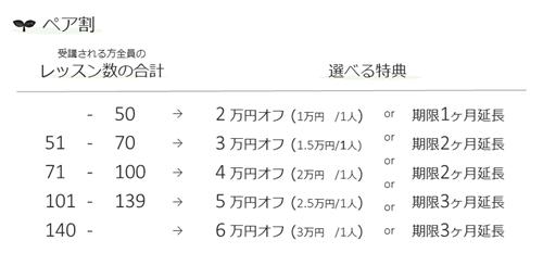 ペア割3_HP